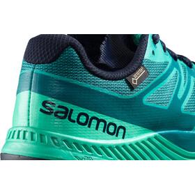 Salomon Sense Escape GTX Naiset Juoksukengät , sininen/turkoosi